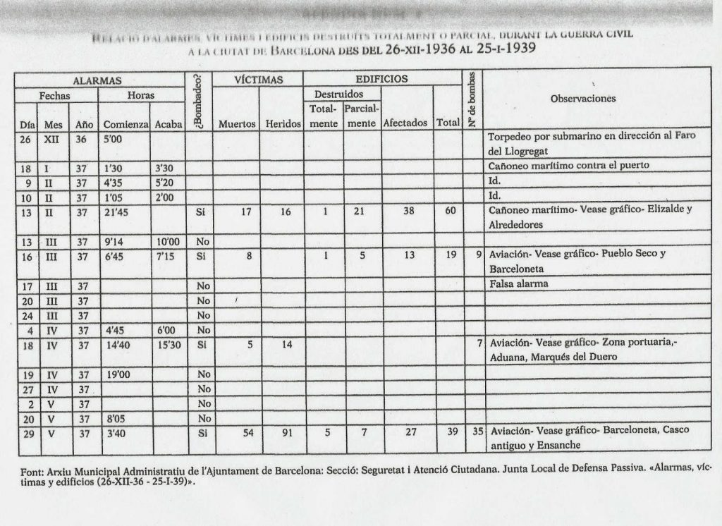 documento de la junta local